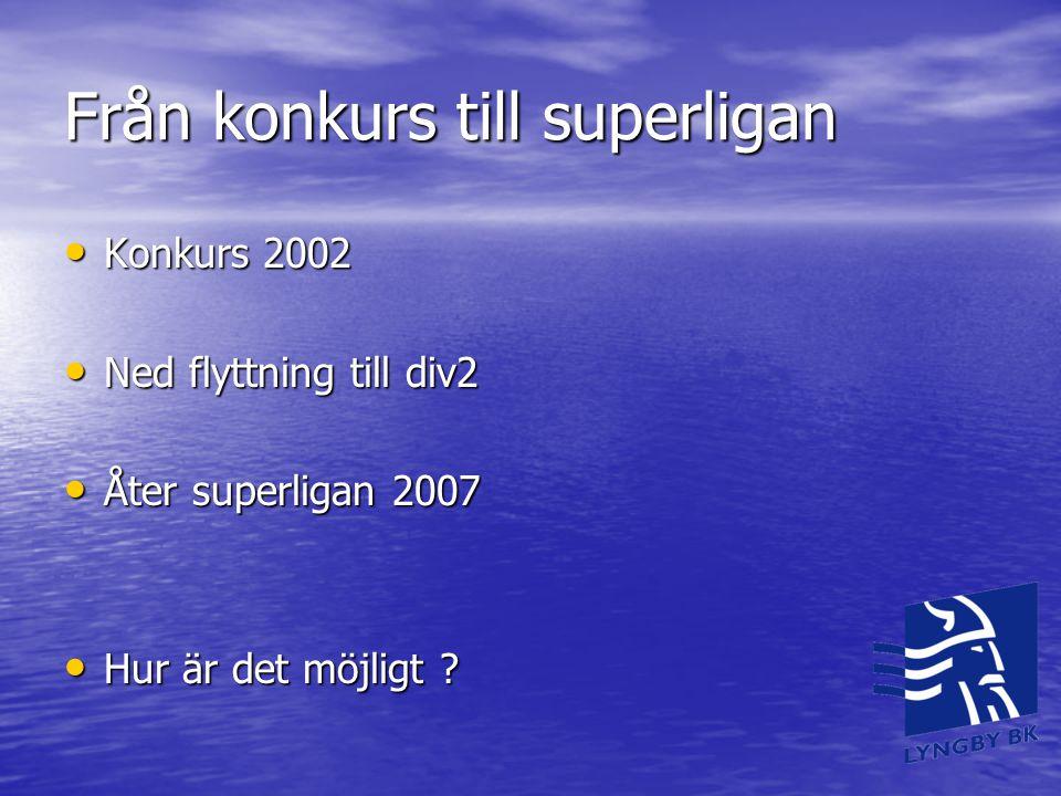 Från konkurs till superligan • Konkurs 2002 • Ned flyttning till div2 • Åter superligan 2007 • Hur är det möjligt ?