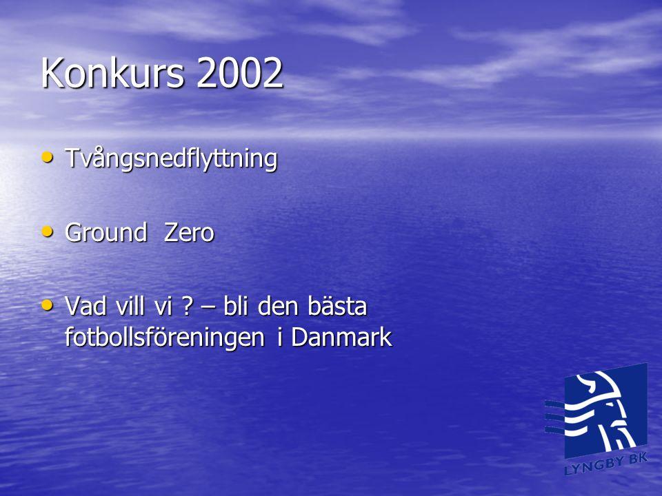 Konkurs 2002 • Tvångsnedflyttning • Ground Zero • Vad vill vi ? – bli den bästa fotbollsföreningen i Danmark