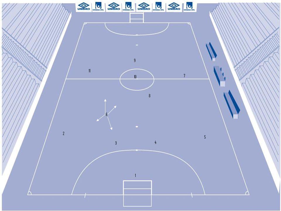 Målsättning Danmarks bästa fotbollsklubb Målsättning Danmarks bästa fotbollsklubb Att ständigt arbeta på förbättringar i : Att ständigt arbeta på förbättringar i : • Organisationen • Faciliteter .