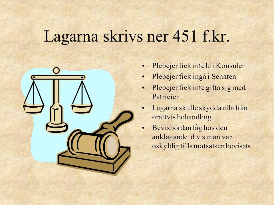 Lagarna skrivs ner 451 f.kr.