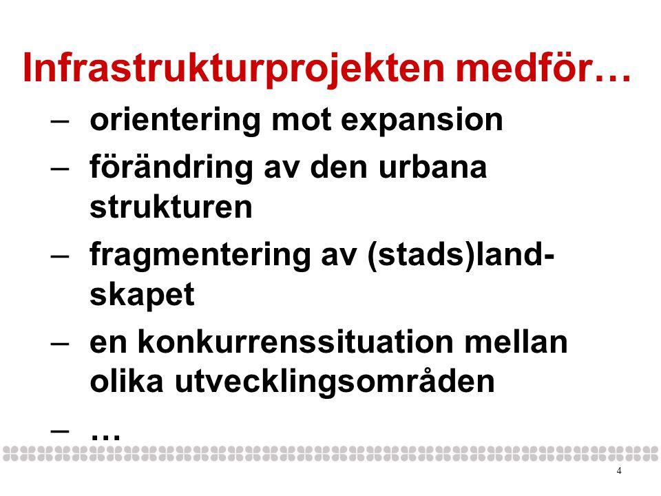 4 Infrastrukturprojekten medför… –orientering mot expansion –förändring av den urbana strukturen –fragmentering av (stads)land- skapet –en konkurrenssituation mellan olika utvecklingsområden –…