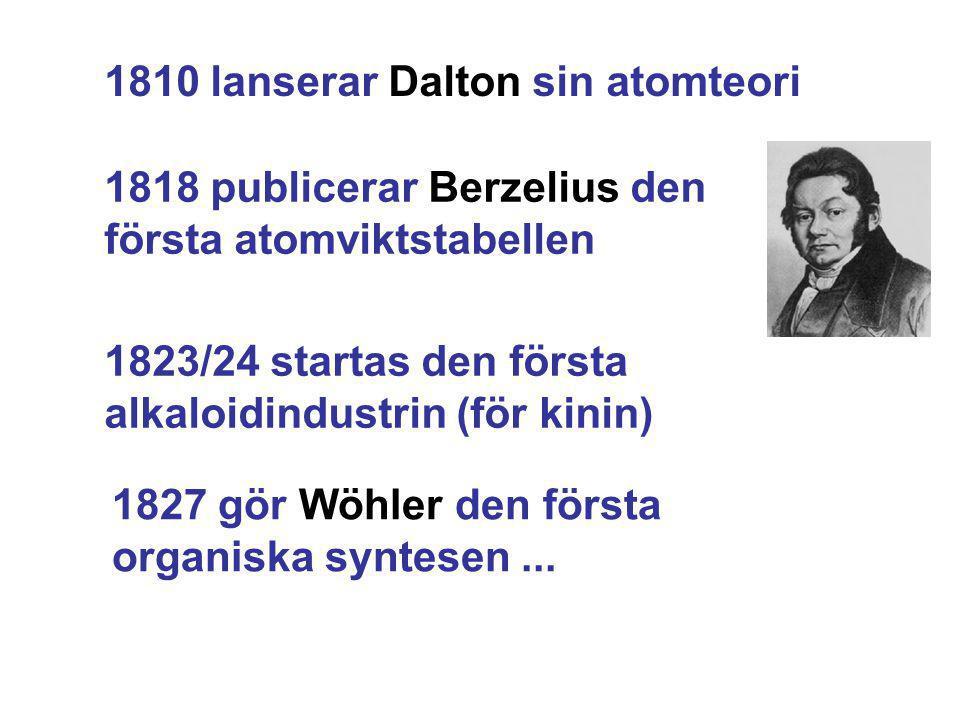1810 lanserar Dalton sin atomteori 1818 publicerar Berzelius den första atomviktstabellen 1827 gör Wöhler den första organiska syntesen... 1823/24 sta