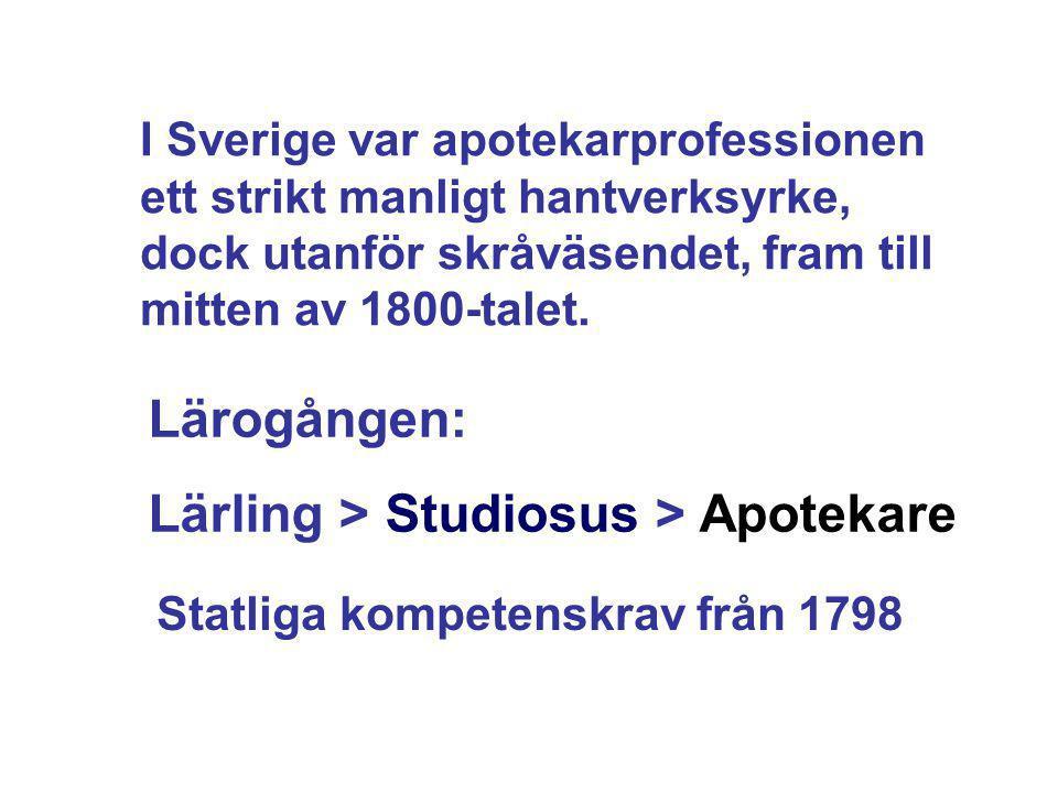 I Sverige var apotekarprofessionen ett strikt manligt hantverksyrke, dock utanför skråväsendet, fram till mitten av 1800-talet. Lärogången: Lärling >