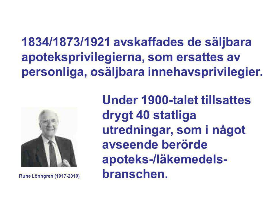 1834/1873/1921 avskaffades de säljbara apoteksprivilegierna, som ersattes av personliga, osäljbara innehavsprivilegier. Under 1900-talet tillsattes dr