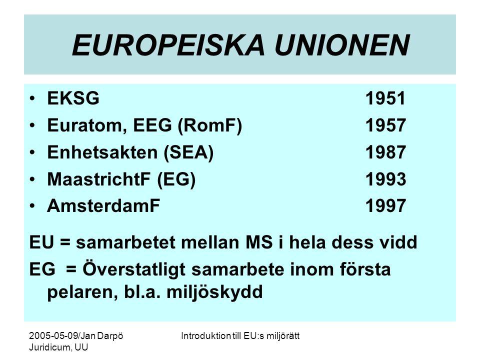 2005-05-09/Jan Darpö Juridicum, UU Introduktion till EU:s miljörätt EUROPEISKA UNIONEN •EKSG1951 •Euratom, EEG (RomF)1957 •Enhetsakten (SEA)1987 •MaastrichtF (EG)1993 •AmsterdamF1997 EU = samarbetet mellan MS i hela dess vidd EG = Överstatligt samarbete inom första pelaren, bl.a.