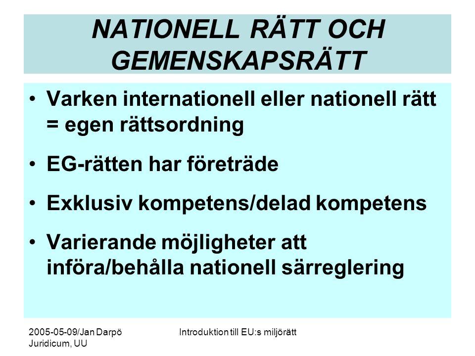 2005-05-09/Jan Darpö Juridicum, UU Introduktion till EU:s miljörätt NATIONELL RÄTT OCH GEMENSKAPSRÄTT •Varken internationell eller nationell rätt = egen rättsordning •EG-rätten har företräde •Exklusiv kompetens/delad kompetens •Varierande möjligheter att införa/behålla nationell särreglering