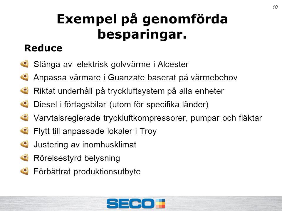 10 Exempel på genomförda besparingar.