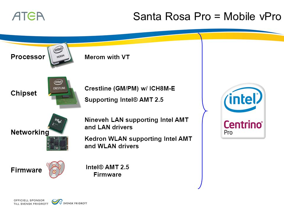 Santa Rosa Pro = Mobile vPro Firmware Merom with VT Crestline (GM/PM) w/ ICH8M-E Supporting Intel® AMT 2.5 Nineveh LAN supporting Intel AMT and LAN dr