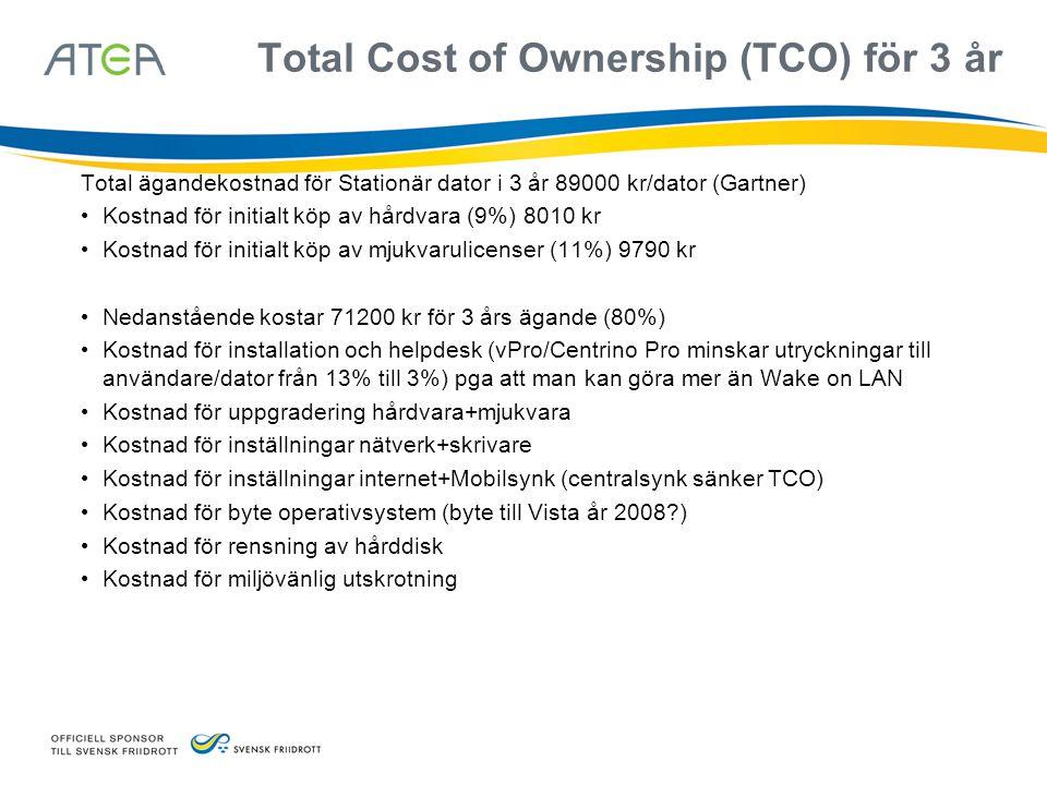 Total Cost of Ownership (TCO) för 3 år Total ägandekostnad för Stationär dator i 3 år 89000 kr/dator (Gartner) • Kostnad för initialt köp av hårdvara
