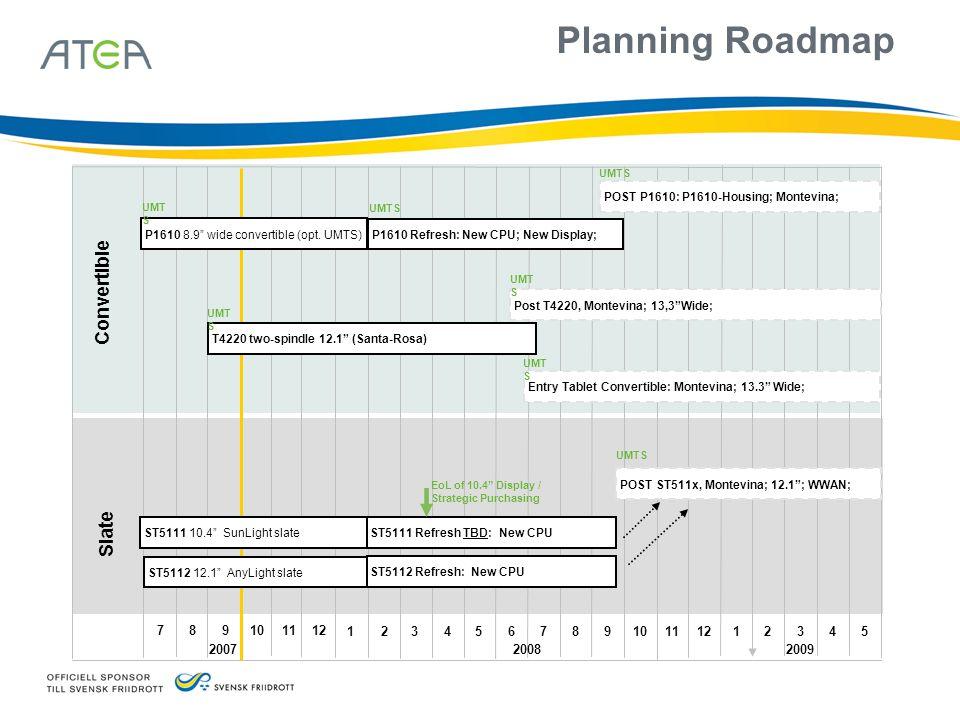 """Planning Roadmap Slate Convertible 312 2007 2008 4567891011 1231245 2009 789101112 ST5112 12.1"""" AnyLight slate ST5111 10.4"""" SunLight slate ST5112 Refr"""