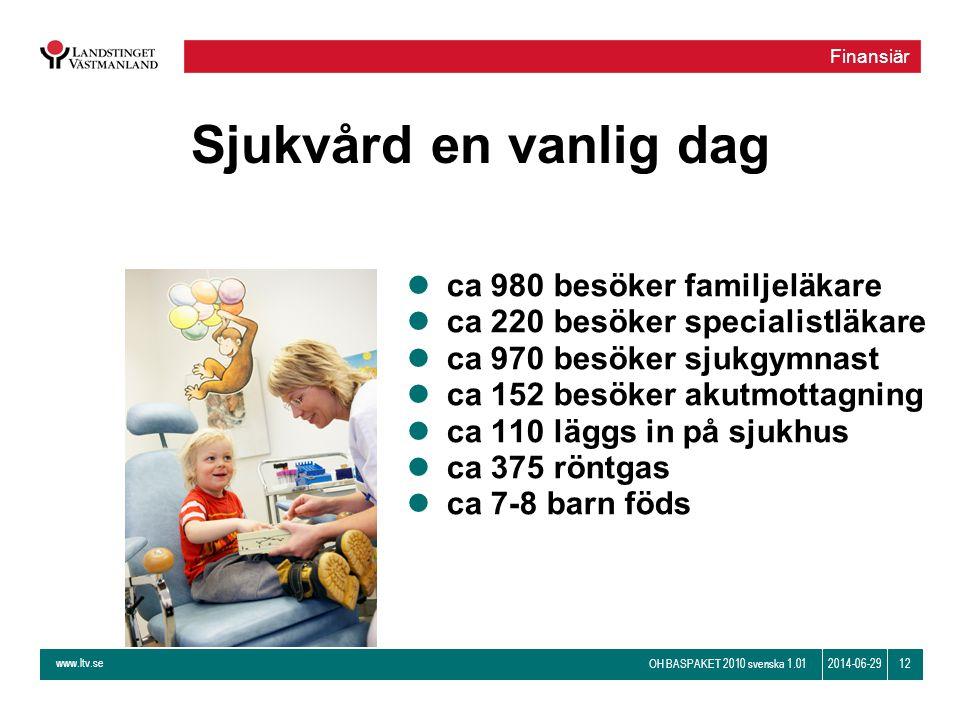 www.ltv.se OH BASPAKET 2010 svenska 1.01 122014-06-29 Sjukvård en vanlig dag lca 980 besöker familjeläkare lca 220 besöker specialistläkare lca 970 be
