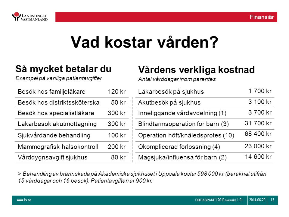 www.ltv.se OH BASPAKET 2010 svenska 1.01 132014-06-29 Vad kostar vården? Besök hos familjeläkare120 krLäkarbesök på sjukhus 1 700 kr Besök hos distrik