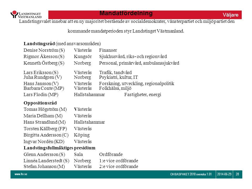 www.ltv.se OH BASPAKET 2010 svenska 1.01 282014-06-29 Mandatfördelning Landstingsvalet innebar att en ny majoritet bestående av socialdemokrater, väns