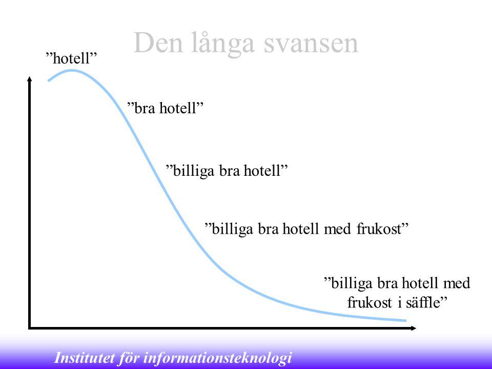 """Institutet för informationsteknologi Den långa svansen """"hotell"""" """"bra hotell"""" """"billiga bra hotell"""" """"billiga bra hotell med frukost"""" """"billiga bra hotell"""