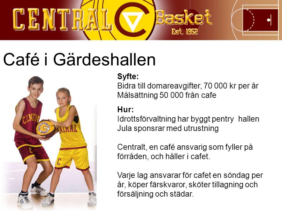 Café i Gärdeshallen Syfte: Bidra till domareavgifter, 70 000 kr per år Målsättning 50 000 från cafe Hur: Idrottsförvaltning har byggt pentry hallen Ju
