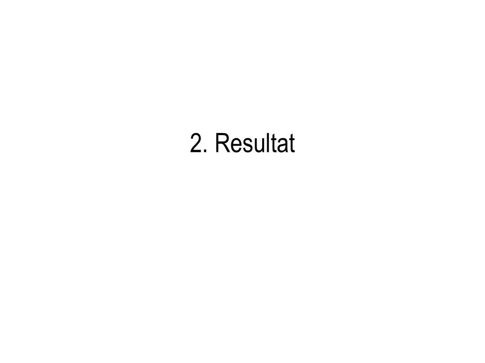 2. Resultat