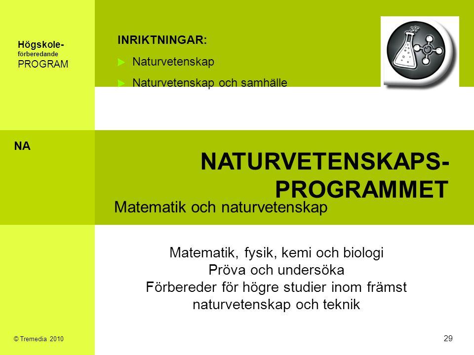 NATURVETENSKAPS- PROGRAMMET Matematik och naturvetenskap INRIKTNINGAR: Naturvetenskap Naturvetenskap och samhälle Matematik, fysik, kemi och biologi P