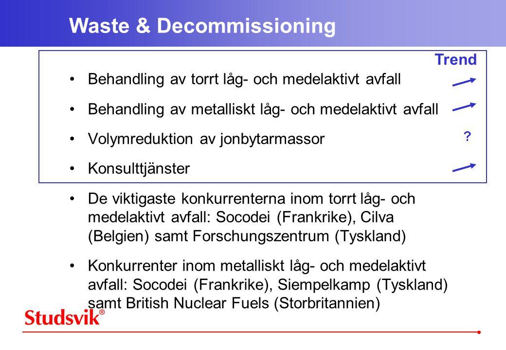 ? Waste & Decommissioning •Behandling av torrt låg- och medelaktivt avfall •Behandling av metalliskt låg- och medelaktivt avfall •Volymreduktion av jonbytarmassor •Konsulttjänster •De viktigaste konkurrenterna inom torrt låg- och medelaktivt avfall: Socodei (Frankrike), Cilva (Belgien) samt Forschungszentrum (Tyskland) •Konkurrenter inom metalliskt låg- och medelaktivt avfall: Socodei (Frankrike), Siempelkamp (Tyskland) samt British Nuclear Fuels (Storbritannien) Trend