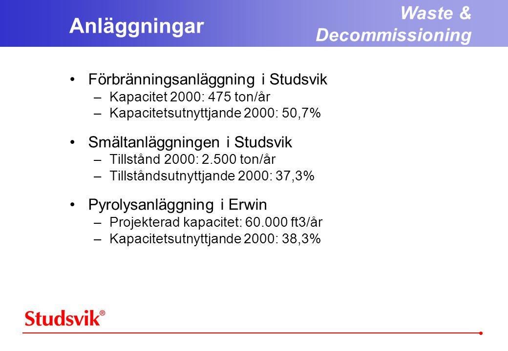 Waste & Decommissioning Anläggningar •Förbränningsanläggning i Studsvik –Kapacitet 2000: 475 ton/år –Kapacitetsutnyttjande 2000: 50,7% •Smältanläggningen i Studsvik –Tillstånd 2000: 2.500 ton/år –Tillståndsutnyttjande 2000: 37,3% •Pyrolysanläggning i Erwin –Projekterad kapacitet: 60.000 ft3/år –Kapacitetsutnyttjande 2000: 38,3%