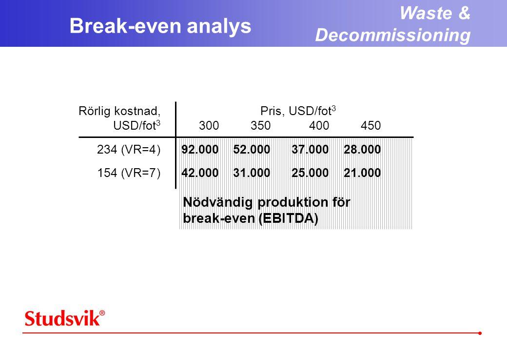 Break-even analys Rörlig kostnad, Pris, USD/fot 3 USD/fot 3 300350400450 234 (VR=4)92.00052.00037.00028.000 154 (VR=7)42.00031.00025.00021.000 Nödvändig produktion för break-even (EBITDA) Waste & Decommissioning