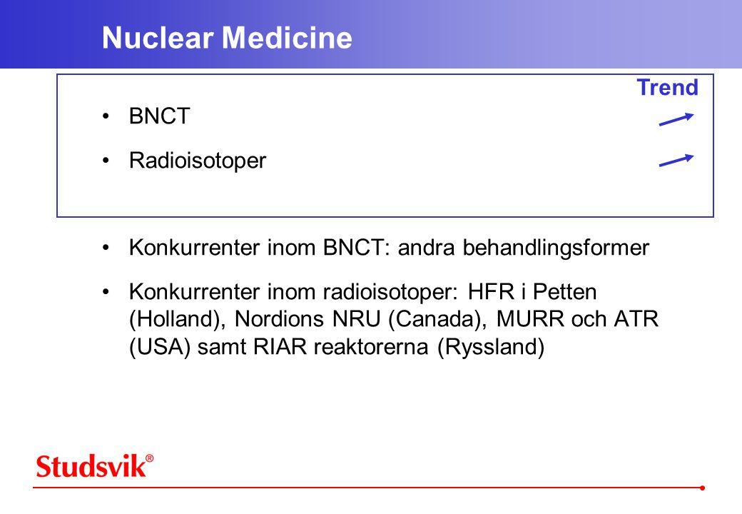 Trend Nuclear Medicine •BNCT •Radioisotoper •Konkurrenter inom BNCT: andra behandlingsformer •Konkurrenter inom radioisotoper: HFR i Petten (Holland), Nordions NRU (Canada), MURR och ATR (USA) samt RIAR reaktorerna (Ryssland)