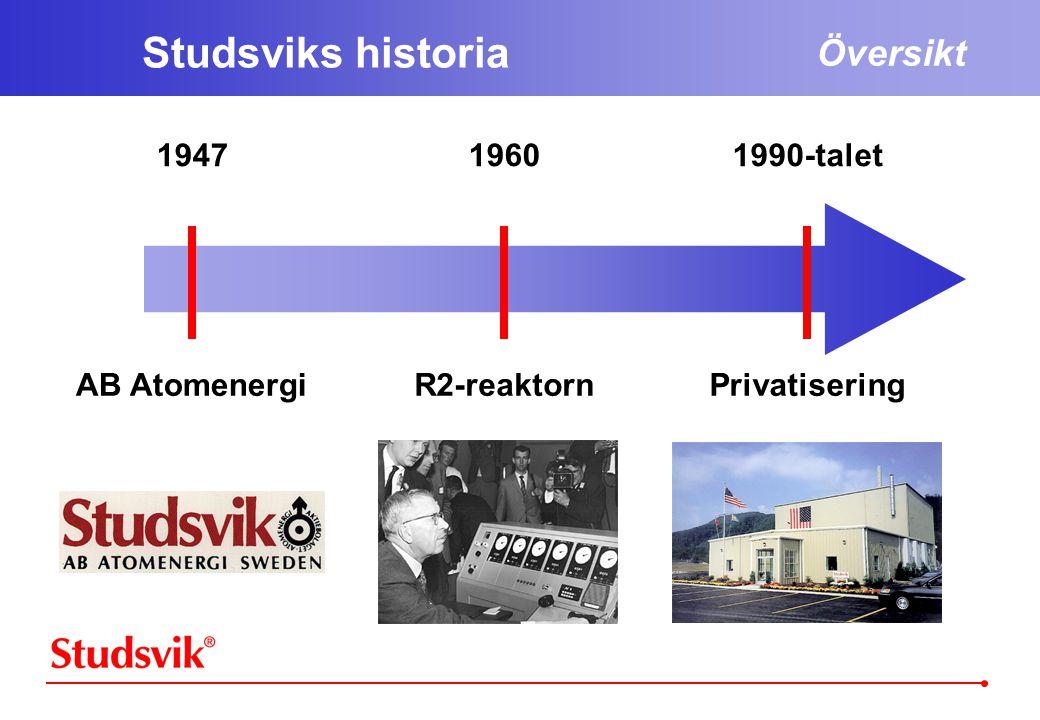 Studsviks historia 194719601990-talet PrivatiseringR2-reaktornAB Atomenergi Översikt
