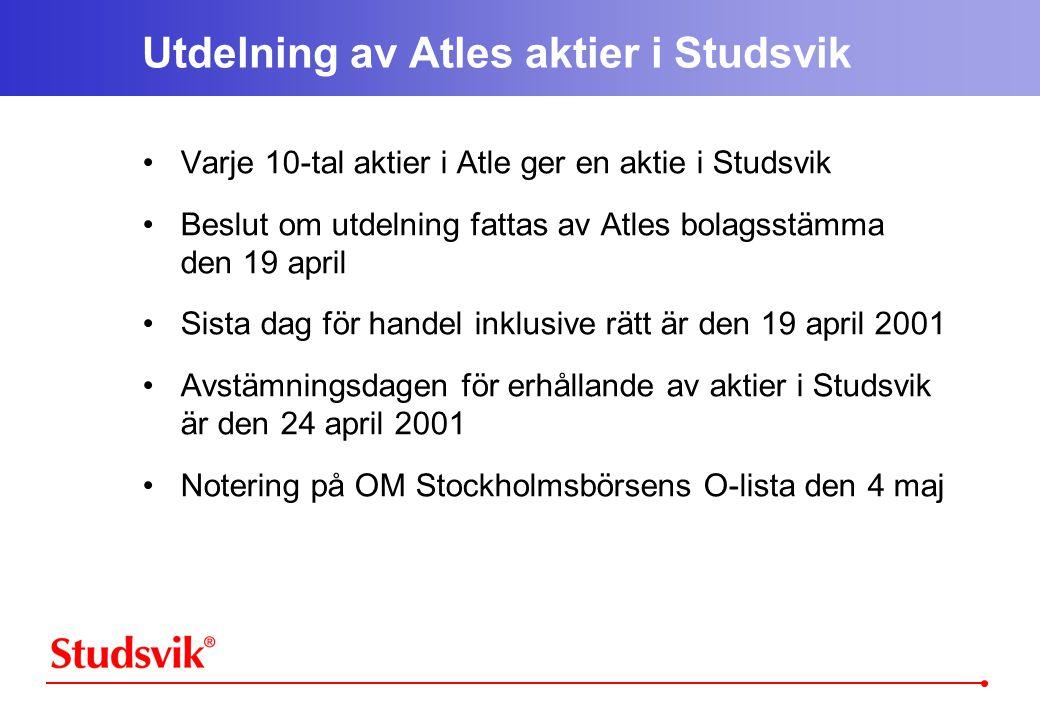 Utdelning av Atles aktier i Studsvik •Varje 10-tal aktier i Atle ger en aktie i Studsvik •Beslut om utdelning fattas av Atles bolagsstämma den 19 april •Sista dag för handel inklusive rätt är den 19 april 2001 •Avstämningsdagen för erhållande av aktier i Studsvik är den 24 april 2001 •Notering på OM Stockholmsbörsens O-lista den 4 maj