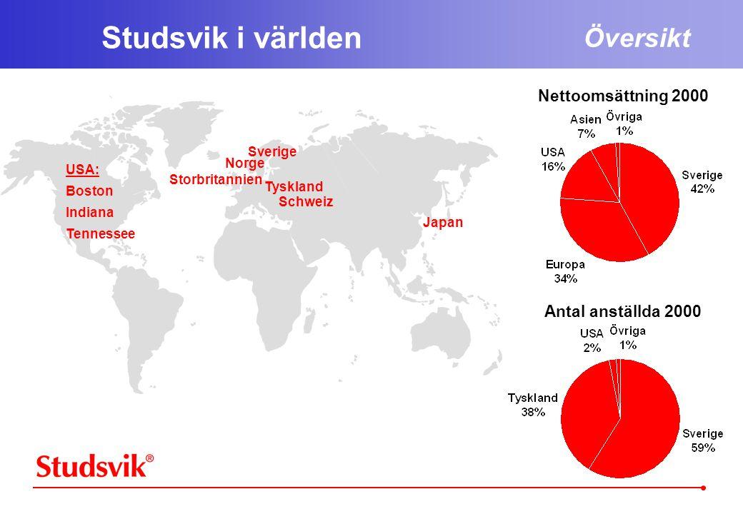 Studsvik i världen Nettoomsättning 2000 Antal anställda 2000 Översikt Sverige Norge Tyskland Schweiz Storbritannien Japan Boston Tennessee Indiana USA: