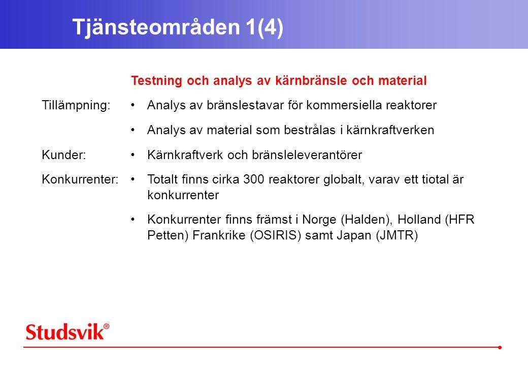 Tjänsteområden 1(4) Tillämpning: Kunder: Konkurrenter: Testning och analys av kärnbränsle och material •Analys av bränslestavar för kommersiella reaktorer •Analys av material som bestrålas i kärnkraftverken •Kärnkraftverk och bränsleleverantörer •Totalt finns cirka 300 reaktorer globalt, varav ett tiotal är konkurrenter •Konkurrenter finns främst i Norge (Halden), Holland (HFR Petten) Frankrike (OSIRIS) samt Japan (JMTR)