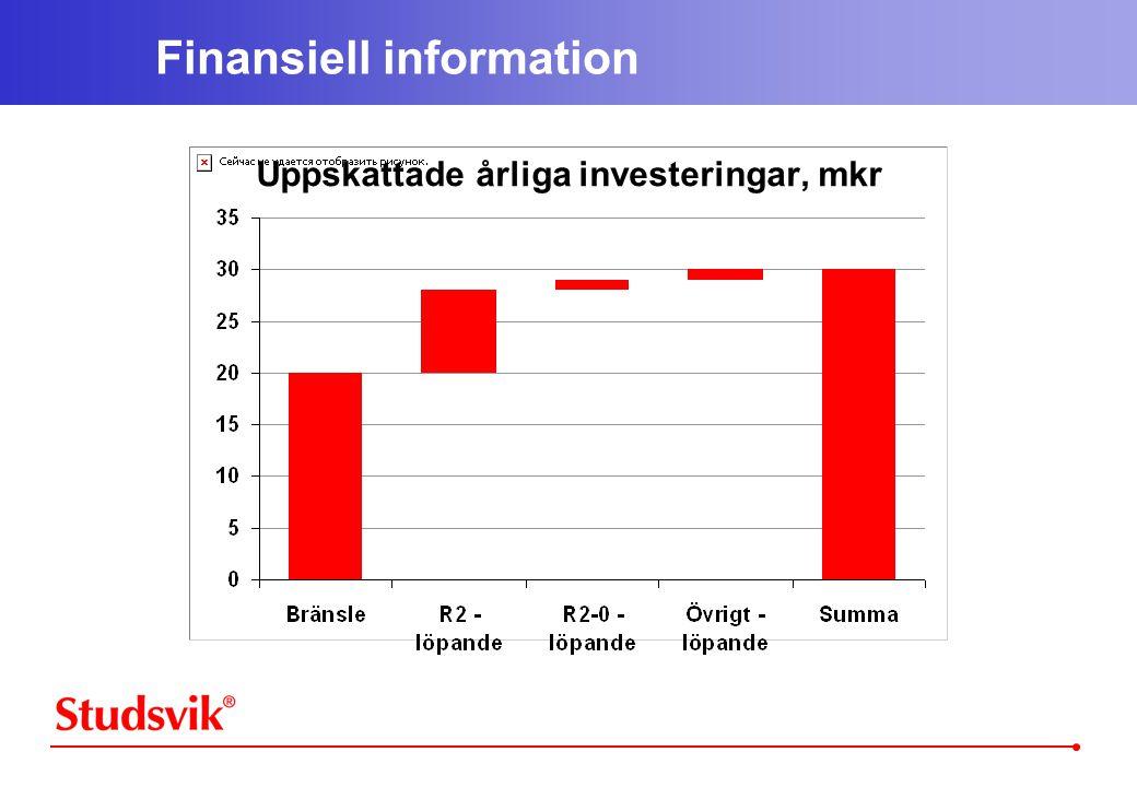 Finansiell information Uppskattade årliga investeringar, mkr