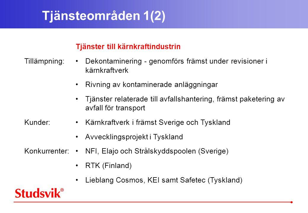 Tjänsteområden 1(2) Tillämpning: Kunder: Konkurrenter: Tjänster till kärnkraftindustrin •Dekontaminering - genomförs främst under revisioner i kärnkraftverk •Rivning av kontaminerade anläggningar •Tjänster relaterade till avfallshantering, främst paketering av avfall för transport •Kärnkraftverk i främst Sverige och Tyskland •Avvecklingsprojekt i Tyskland •NFI, Elajo och Strålskyddspoolen (Sverige) •RTK (Finland) •Lieblang Cosmos, KEI samt Safetec (Tyskland)