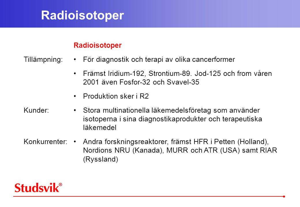 Radioisotoper Tillämpning: Kunder: Konkurrenter: Radioisotoper •För diagnostik och terapi av olika cancerformer •Främst Iridium-192, Strontium-89.