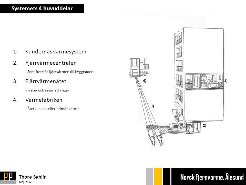 1. Kundernas värmesystem 2.Fjärrvärmecentralen - Som överför fjärrvärmen till byggnaden 3.Fjärrvärmenätet - Fram- och returledningar 4.Värmefabriken -