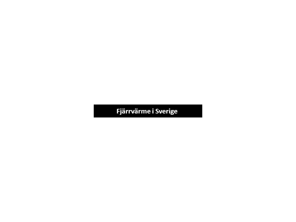 Fjärrvärme i Sverige