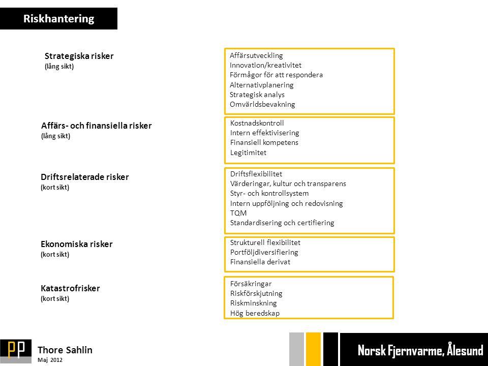 Affärsutveckling Innovation/kreativitet Förmågor för att respondera Alternativplanering Strategisk analys Omvärldsbevakning Driftsflexibilitet Värderingar, kultur och transparens Styr- och kontrollsystem Intern uppföljning och redovisning TQM Standardisering och certifiering Strukturell flexibilitet Portföljdiversifiering Finansiella derivat Driftsrelaterade risker (kort sikt) Ekonomiska risker (kort sikt) Katastrofrisker (kort sikt) Försäkringar Riskförskjutning Riskminskning Hög beredskap Strategiska risker (lång sikt) Affärs- och finansiella risker (lång sikt) Kostnadskontroll Intern effektivisering Finansiell kompetens Legitimitet Riskhantering Thore Sahlin Maj 2012 Ekonom gänget Bryggan Ekonom gänget Bryggan Norsk Fjernvarme, Ålesund