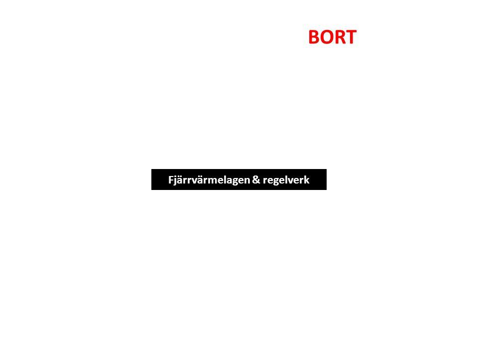 Fjärrvärmelagen & regelverk BORT