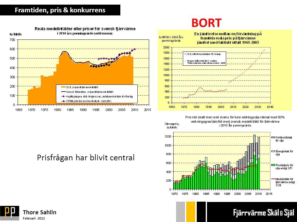 Framtiden, pris & konkurrens Prisfrågan har blivit central Thore Sahlin Februari 2012 Ekonom gänget Bryggan Ekonom gänget Bryggan Fjärrvärme Skäl & Själ BORT