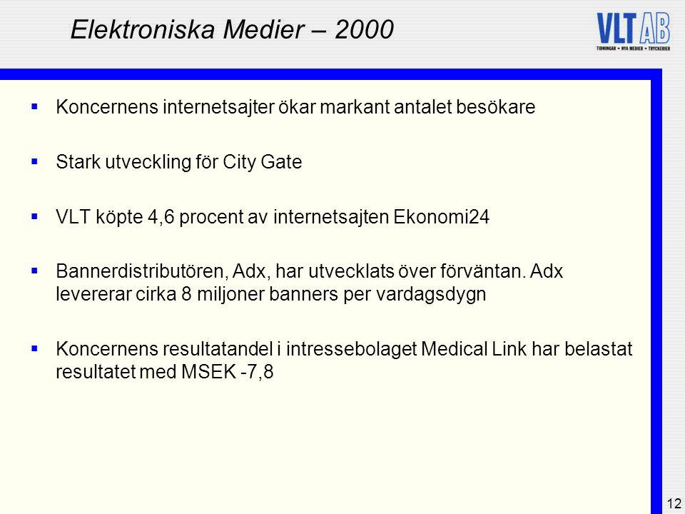12 Elektroniska Medier – 2000  Koncernens internetsajter ökar markant antalet besökare  Stark utveckling för City Gate  VLT köpte 4,6 procent av in