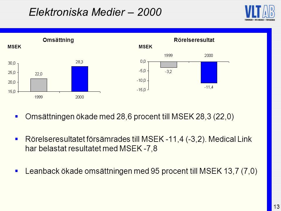 13 Elektroniska Medier – 2000  Omsättningen ökade med 28,6 procent till MSEK 28,3 (22,0)  Rörelseresultatet försämrades till MSEK -11,4 (-3,2). Medi