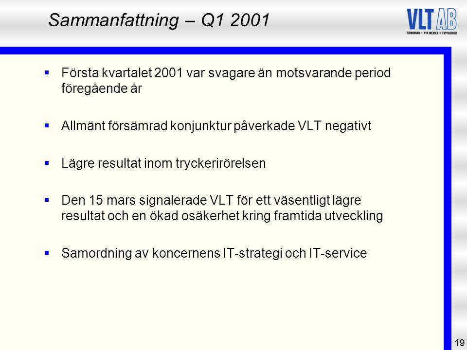 19 Sammanfattning – Q1 2001  Första kvartalet 2001 var svagare än motsvarande period föregående år  Allmänt försämrad konjunktur påverkade VLT negat