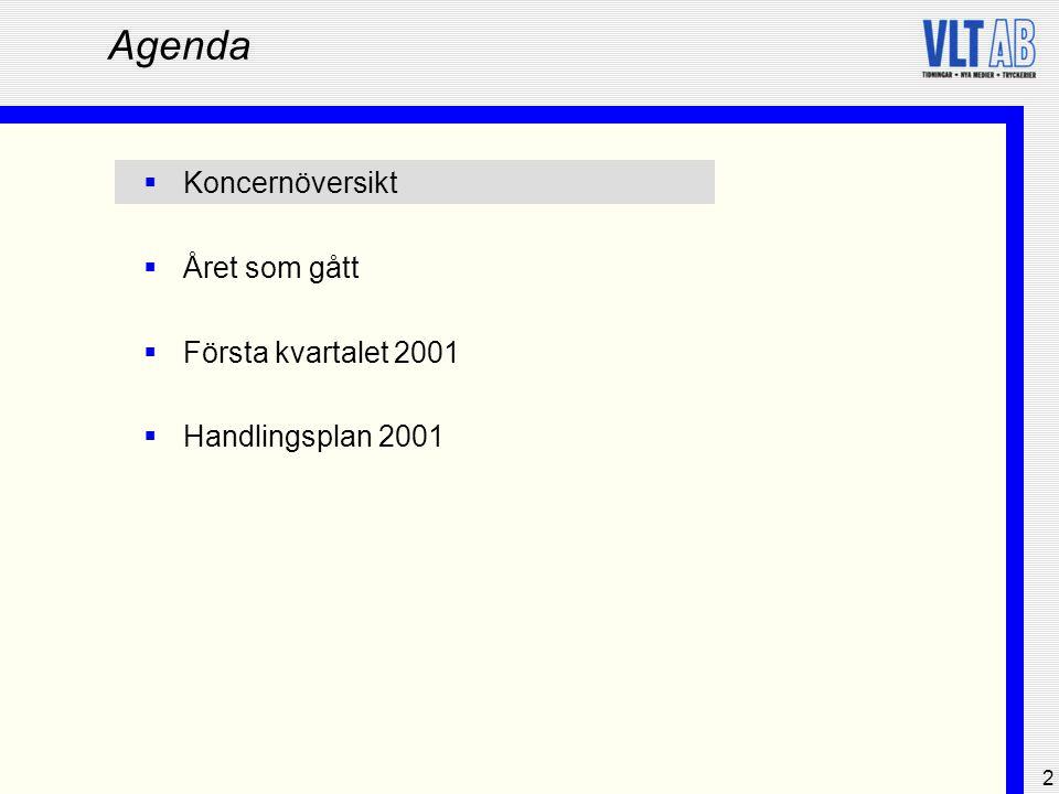 2 Agenda  Koncernöversikt  Året som gått  Första kvartalet 2001  Handlingsplan 2001