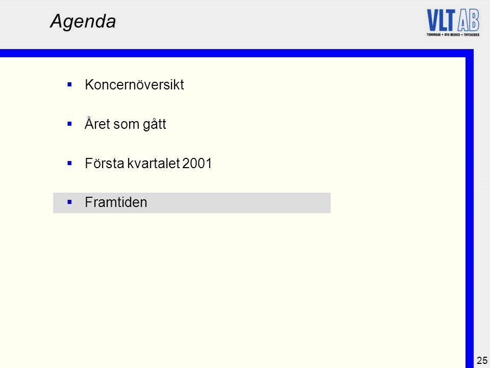 25 Agenda  Koncernöversikt  Året som gått  Första kvartalet 2001  Framtiden