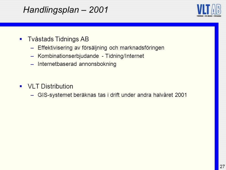 27 Handlingsplan – 2001  Tvåstads Tidnings AB –Effektivisering av försäljning och marknadsföringen –Kombinationserbjudande - Tidning/Internet –Intern