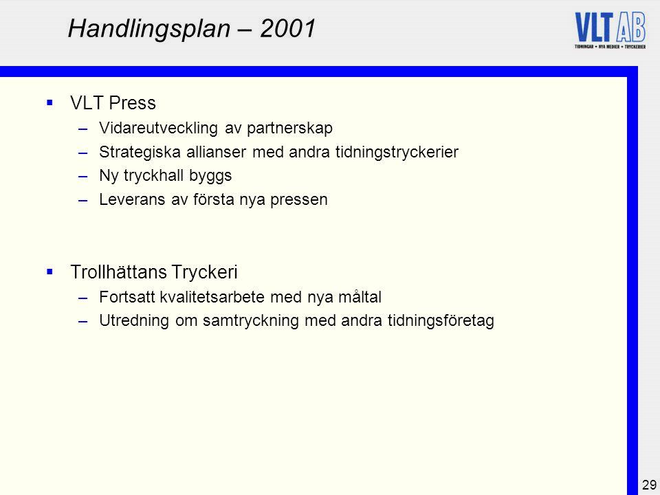 29 Handlingsplan – 2001  VLT Press –Vidareutveckling av partnerskap –Strategiska allianser med andra tidningstryckerier –Ny tryckhall byggs –Leverans