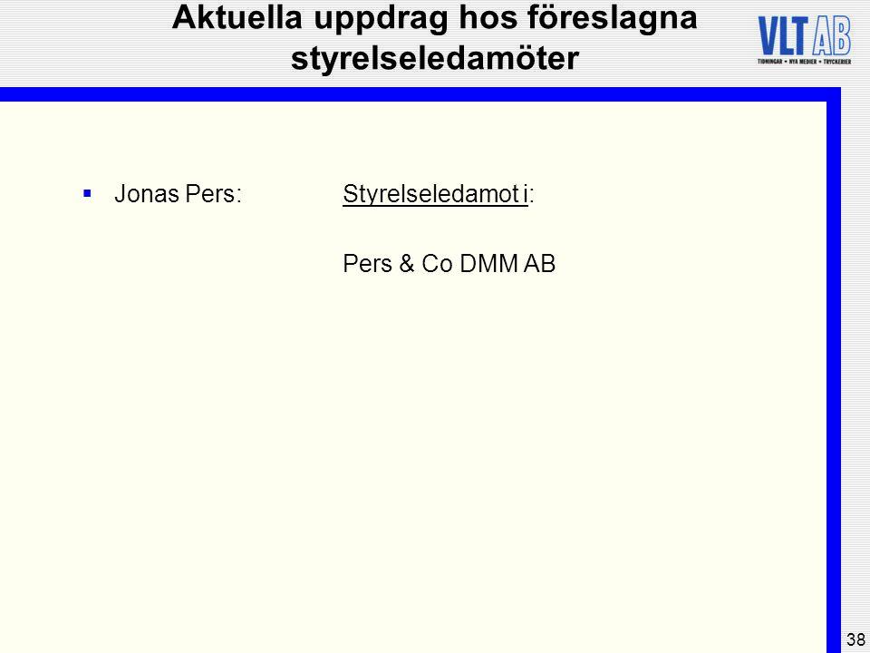38 Aktuella uppdrag hos föreslagna styrelseledamöter  Jonas Pers:Styrelseledamot i: Pers & Co DMM AB