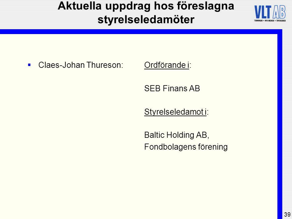 39 Aktuella uppdrag hos föreslagna styrelseledamöter  Claes-Johan Thureson:Ordförande i: SEB Finans AB Styrelseledamot i: Baltic Holding AB, Fondbola