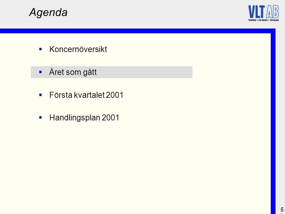 16 VLT Aktien och Nyckeltal  Aktiekurs, SEK 87,5 85,0  EK / Aktie, SEK 56,9 43,3  Kurs / EK, %154196  Soliditet, % 56,2 50,9  Avkastning EK, % 33,2 19,8  Avkastning syss.