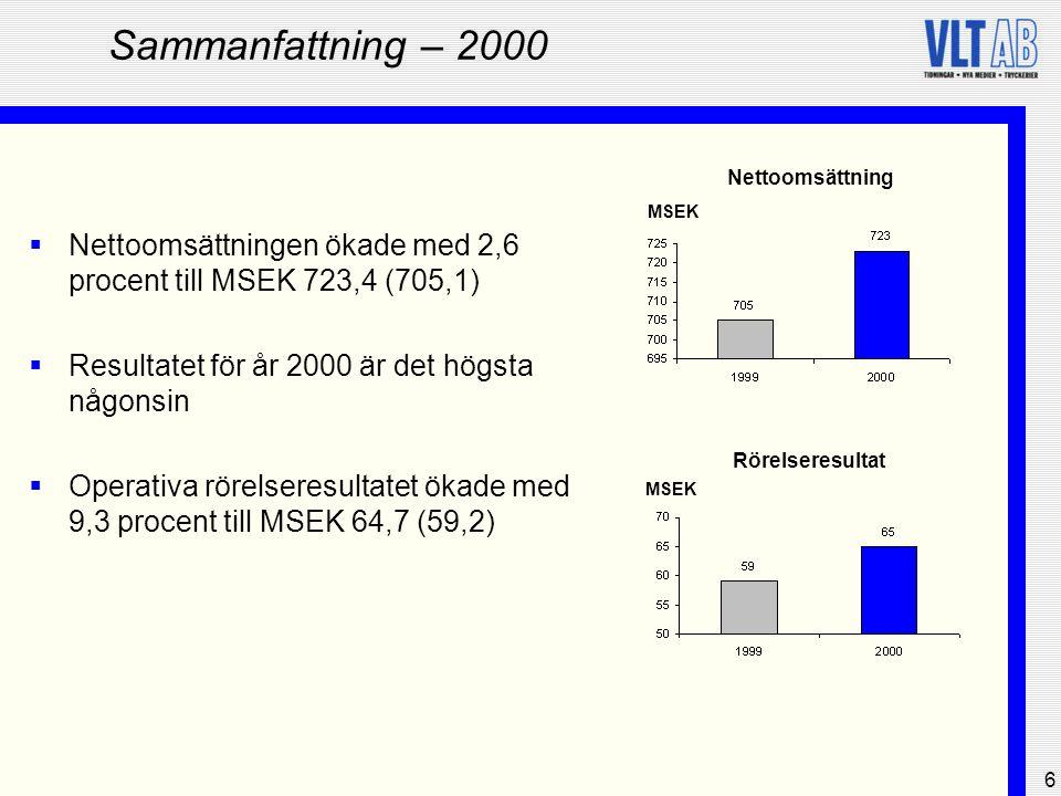 7 Sammanfattning – 2000  Rationaliseringar har förbättrat och effektiviserat verksamheten  I tillägg till det operativa rörelseresultatet redovisas en jämförelsestörande post (SPP/PP) om MSEK 40,5  Utdelning från Nerikes Allehanda uppgick till MSEK 18,7 (2,9)  Under år 2000 uppvisades ett starkt kassaflöde från den löpande verksamheten, MSEK 139,8 (86,7) MSEK Kassaflöden