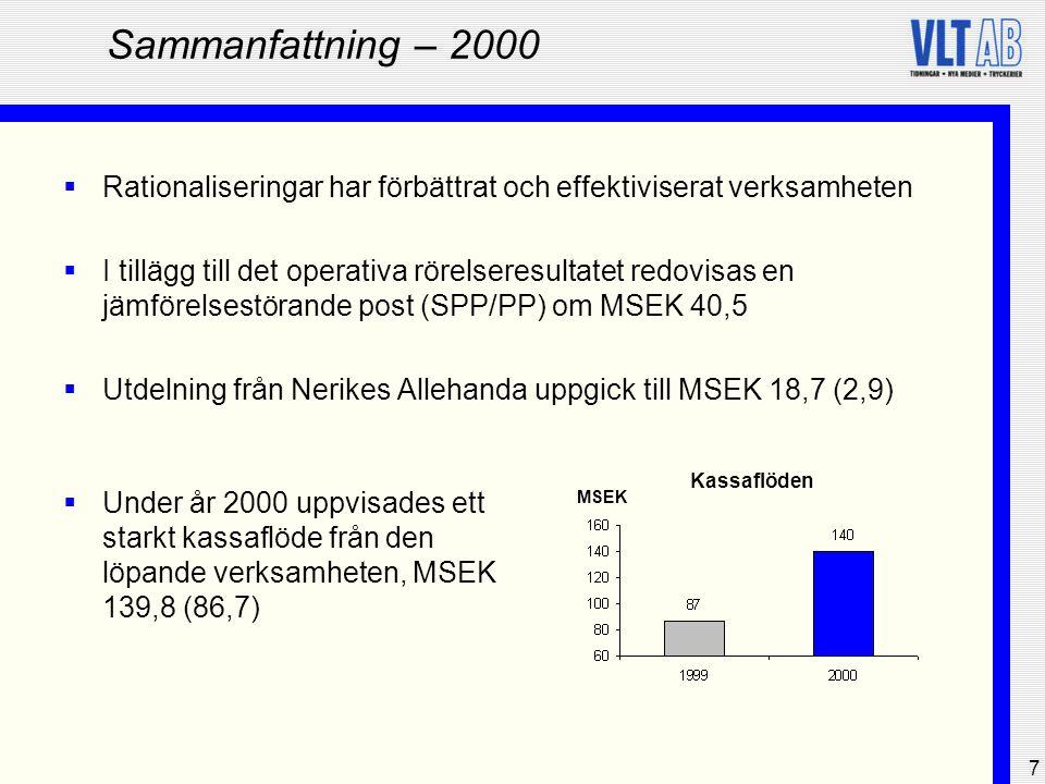 8 Sammanfattning – 2000  Vinsten per aktie exklusive jämförelsestörande post var SEK 11,66 (8,25)  Vinsten per aktie inklusive jämförelsestörande post var SEK 16,64 (8,25)  Den föreslagna aktieutdelningen är SEK 4,00 (3,00)  VLT's aktie steg med 3 procent under året (O-listeindex gick ner med 37 procent under året)  Ledande befattningshavare köpte 81 500 syntetiska aktieoptioner