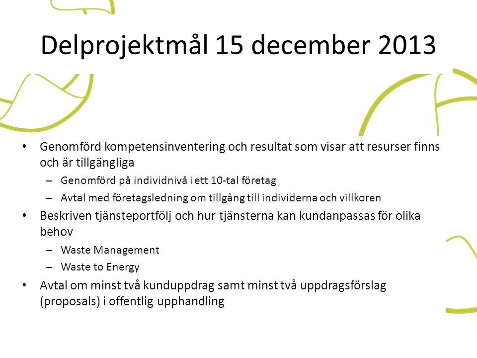 Delprojektmål 15 december 2013 • Genomförd kompetensinventering och resultat som visar att resurser finns och är tillgängliga – Genomförd på individni